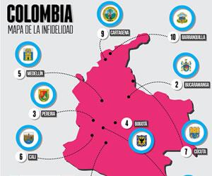 Neiva, la ciudad con más infieles en Colombia