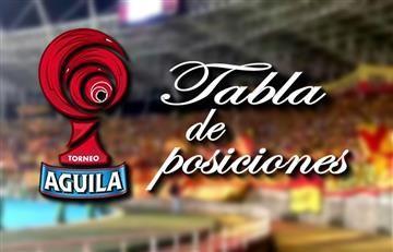 Torneo Águila: Así va la tabla de posiciones tras jugada la fecha 5