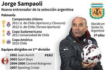 Jorge Sampaoli cumple su sueño de ser DT de la Argentina de Messi