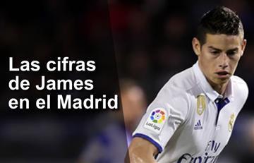 James Rodríguez: Increíbles cifras que deja en el Real Madrid