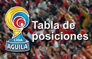 Liga Águila 2017-ll: Tabla de posiciones tras jugada la fecha 4