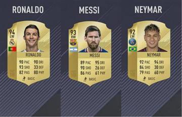 FIFA 18: Estos son los 10 mejores futbolistas por EA Sports