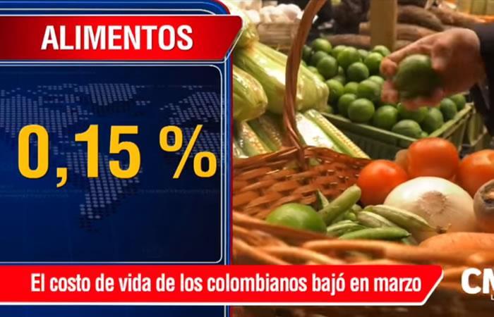 DANE: Inflación mantiene tendencia a la baja y en marzo se ubicó en 0,24 %