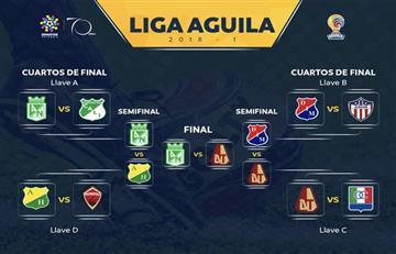 Liga Águila: Nacional y Tolima se disputan la gran final