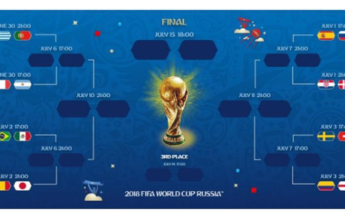 Mundial de Rusia: ¡Así se jugarán los octavos de final!