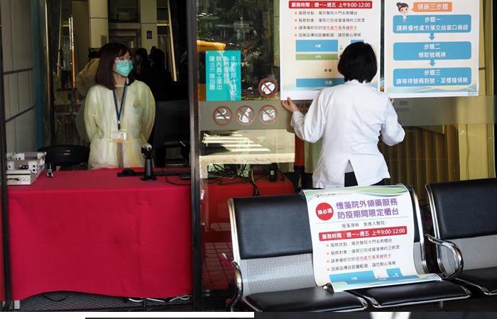 OMS Cura coronavirus China