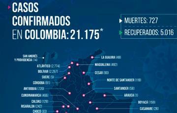 Coronavirus: 21 mil contagios y más de 750 fallecidos en Colombia