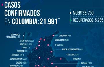 Tras dos meses en cuarentena, Colombia se acerca a los 22 mil casos