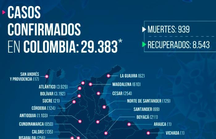 Contagios COVID-19 en Colombia. Foto: Twitter