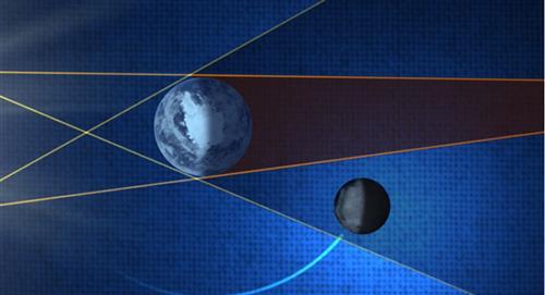Eclipse: Astronomía Penúltimo Eclipse 2020