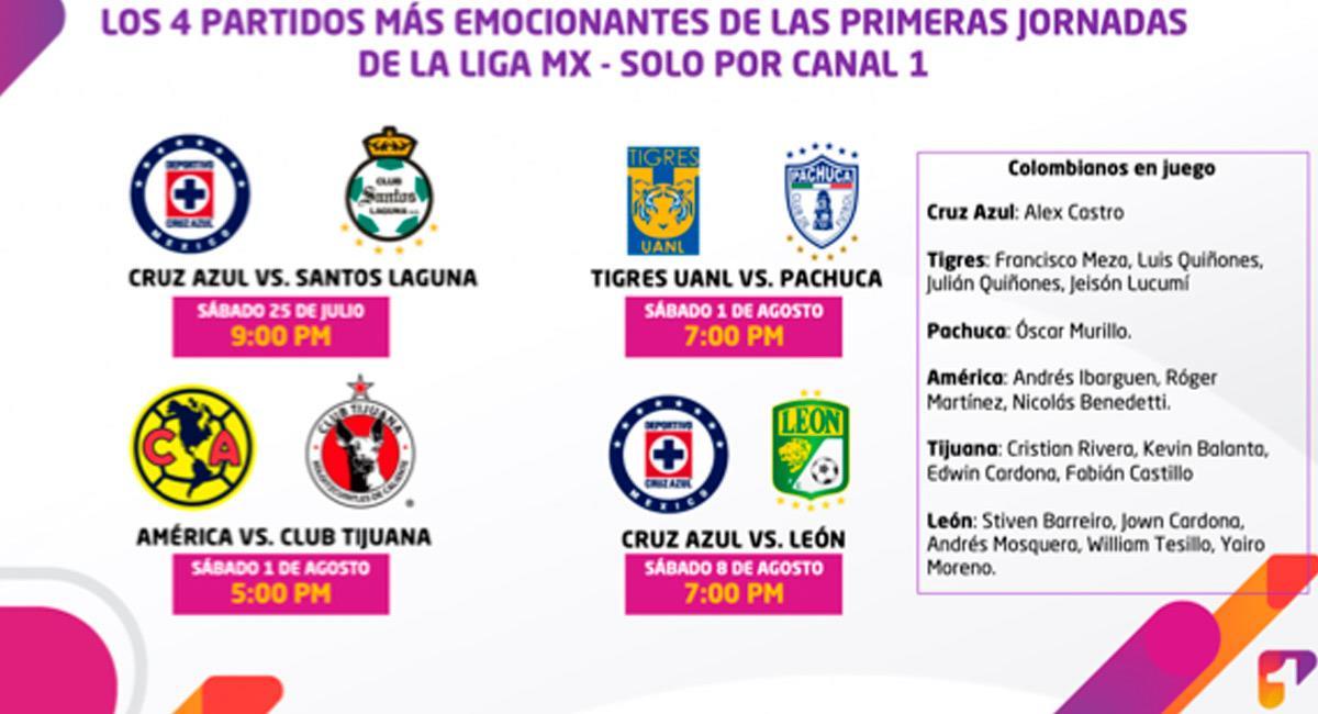 La Liga MX se podrá ver por televisión abierta. Foto: Prensa Canal 1