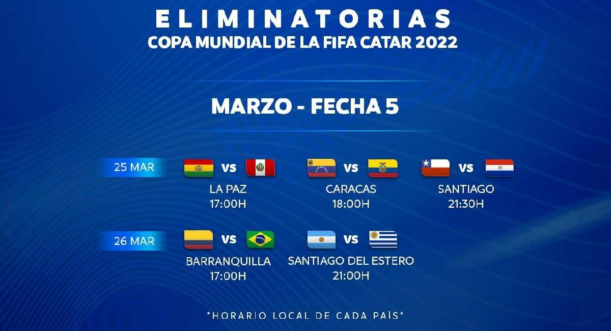 Así se jugará la próxima fecha de los partidos de clasificación al Mundial Qatar 2022. Foto: Twitter @Conmebol