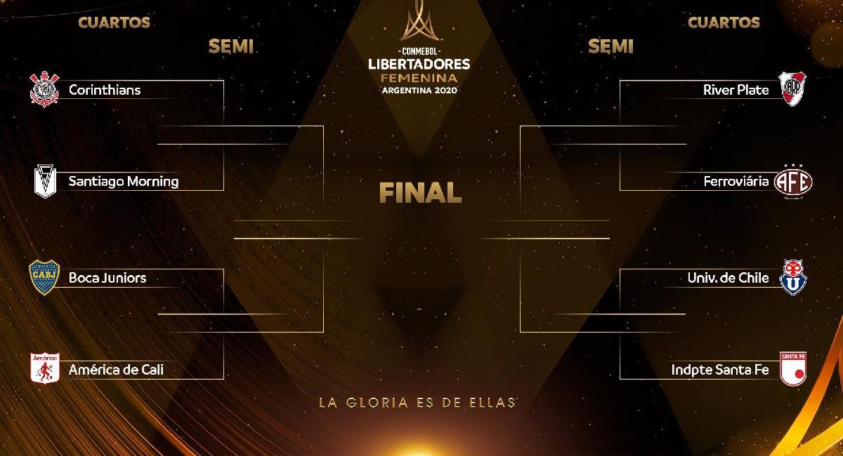 Así quedaron las llaves de los cuartos de final la Conmebol Libertadores Femenina. Foto: Twitter @LibertadoresFEM