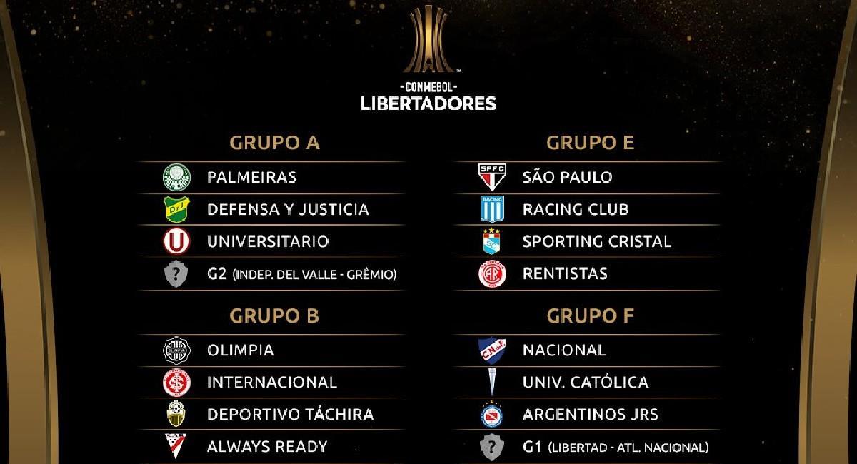 Así quedaron los equipos colombianos en los grupos de la Copa Conmebol Libertadores 2021. Foto: Twitter @Libertadores