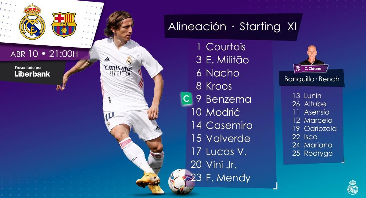Así formará Real Madrid para el clásico ante Barcelona. Foto: Twitter @realmadrid