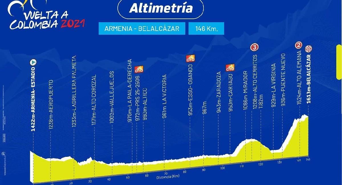 Sigue EN VIVO la Etapa 5 de la Vuelta a Colombia con transmisión de TV. Foto: Twitter @Vueltacolombia1