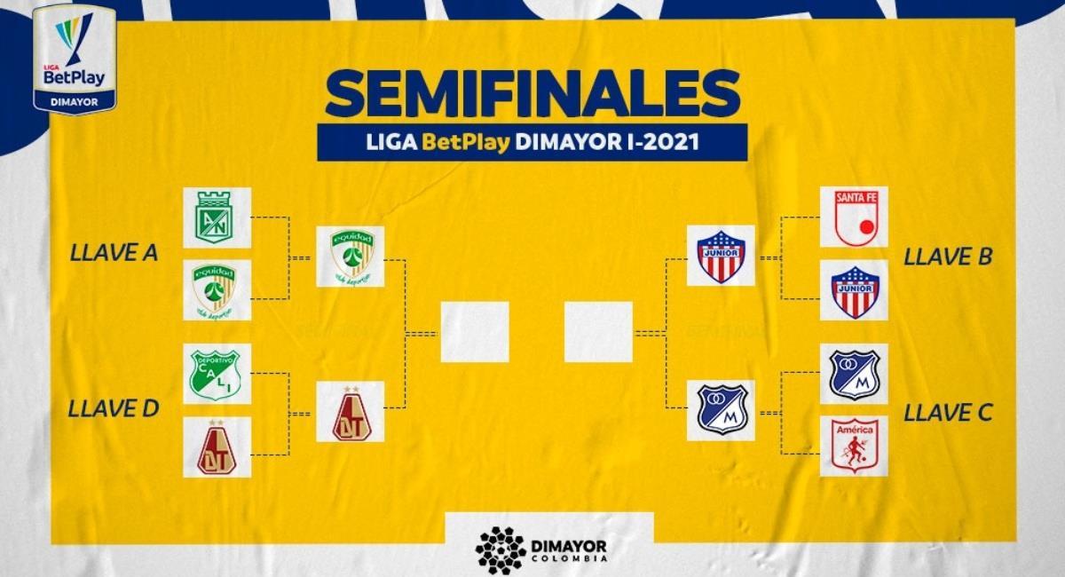 Horarios de las semifinales de la Liga BetPlay. Foto: Twitter Prensa redes Dimayor.