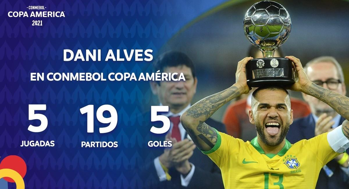 La Copa América 2021 sigue en medio de la incertidumbre. Foto: Twitter @CopaAmerica