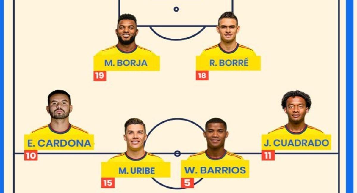 Así formará Colombia ente Ecuador. Foto: Twitter Prensa redes Selección Colombia.