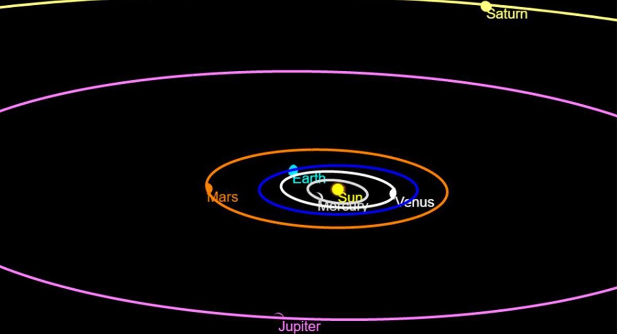 Los astrónomos hallaron los datos en registros del Observatorio Interamericano del Cerro Tololo. Foto: Twitter @tony873004