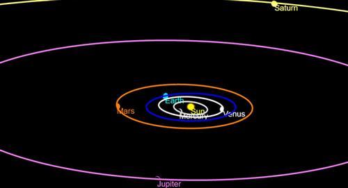 Identifican un cometa 'gigante' que se aproxima directamente al Sistema Solar