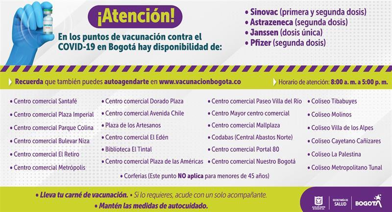 Estos son los puntos de vacunación en Bogotá. Foto: Twitter @SectorSalud