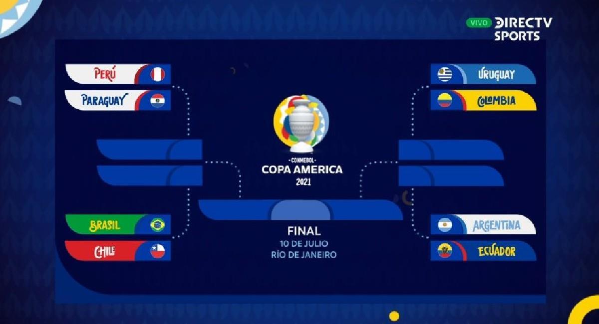 Así serán los horarios de los partidos de cuartos de final de la Copa América. Foto: Twitter @DIRECTVSports