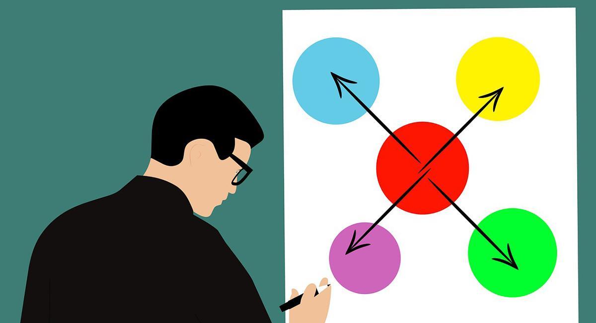 Los mapas conceptuales siempre son un apoyo, para organizar ideas y expresarlas. Foto: Pixabay